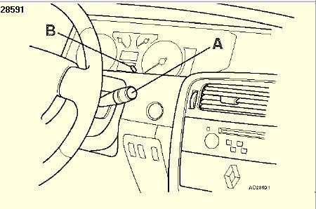 motors 2 and 4 wheels r initialisation des t moins de vidange renault. Black Bedroom Furniture Sets. Home Design Ideas